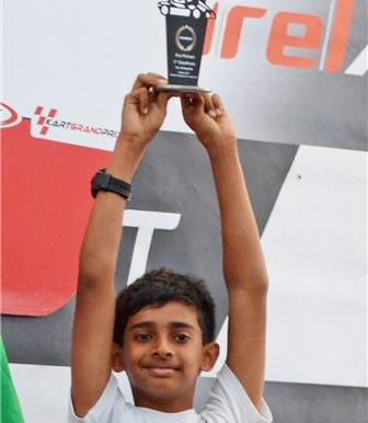 Bengaluru schoolboy Ruhaan Alva 5th in Grand Final.
