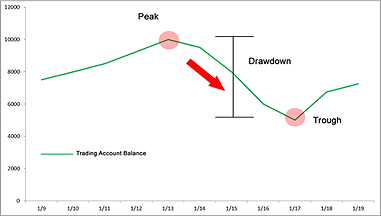 drawdown chart.png
