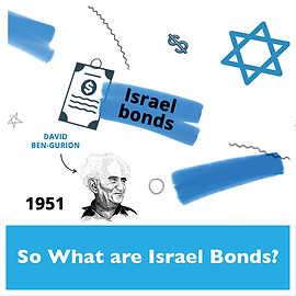So What are Israel Bonds.png