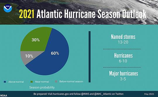 temporada-de-huracanes-2021-en-el-atlantico.jpg