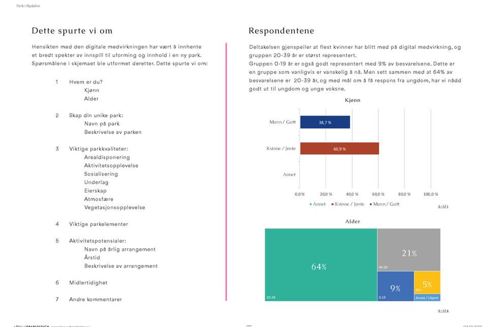 2021-01-25_Park i Nydalen_rapport_Side_0