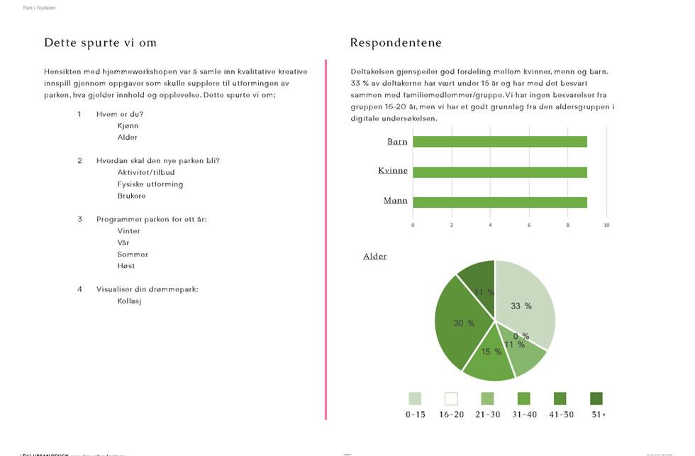 2021-01-25_Park i Nydalen_rapport_Side_1