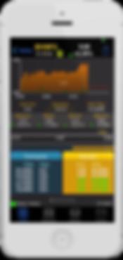 App Software finanças