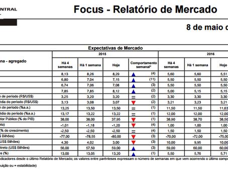 Relatório Focus diminui projeção para inflação, veja mais notícias do dia