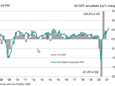 PMI Composto nos EUA atinge o maior nível da série histórica