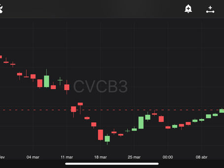 CVC avalia possível capitalização para fortalecer balanço