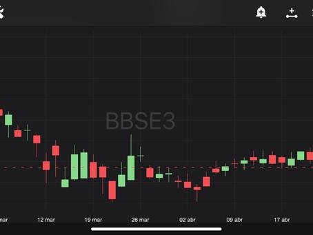 BB Seguridade registra queda de 12,9% em lucro no primeiro trimestre