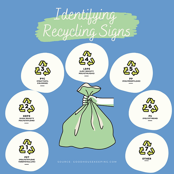 Recycling Guide p.1