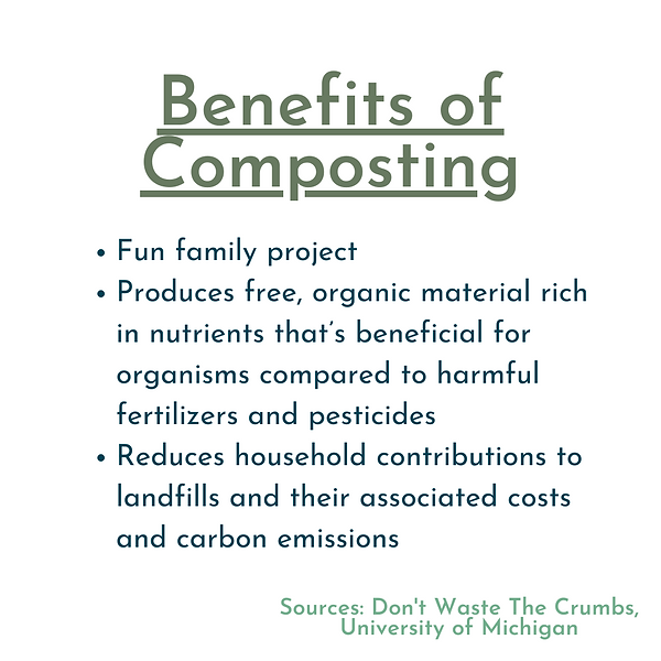 Composting 2.png