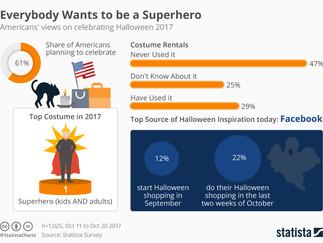 Retailers Plan for Halloween