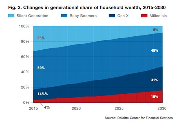 Seniors share of wealth.jpg