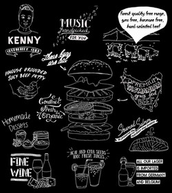 Mural for Kenny's Burgers