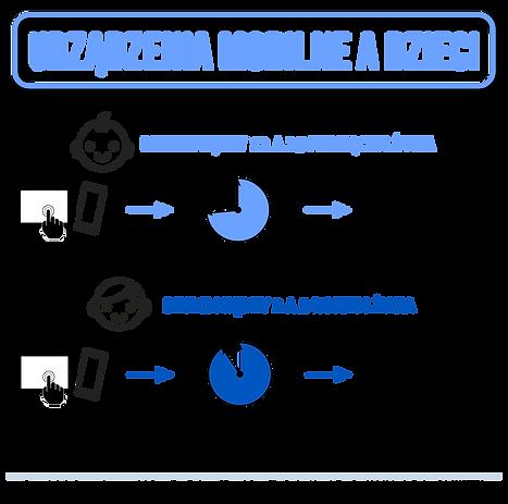 urzadzenia mobilne_DZIECI.png