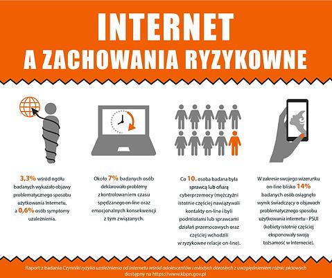 infografika_internet_akcept_ok-01.png