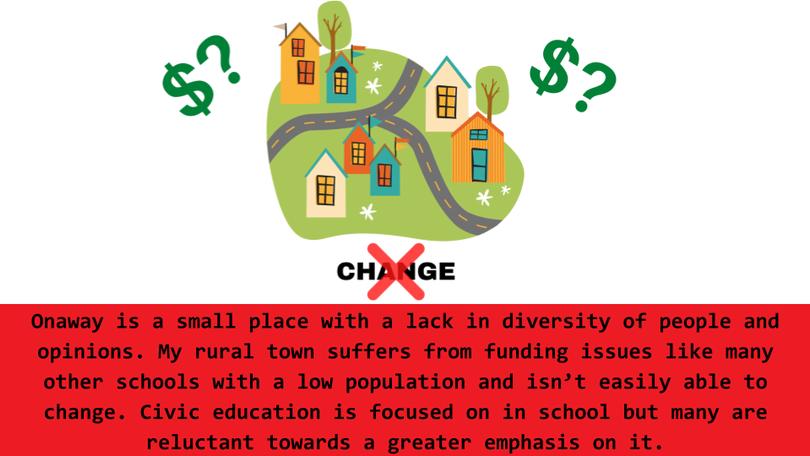 #CivicsForUS Student Project - Michigan