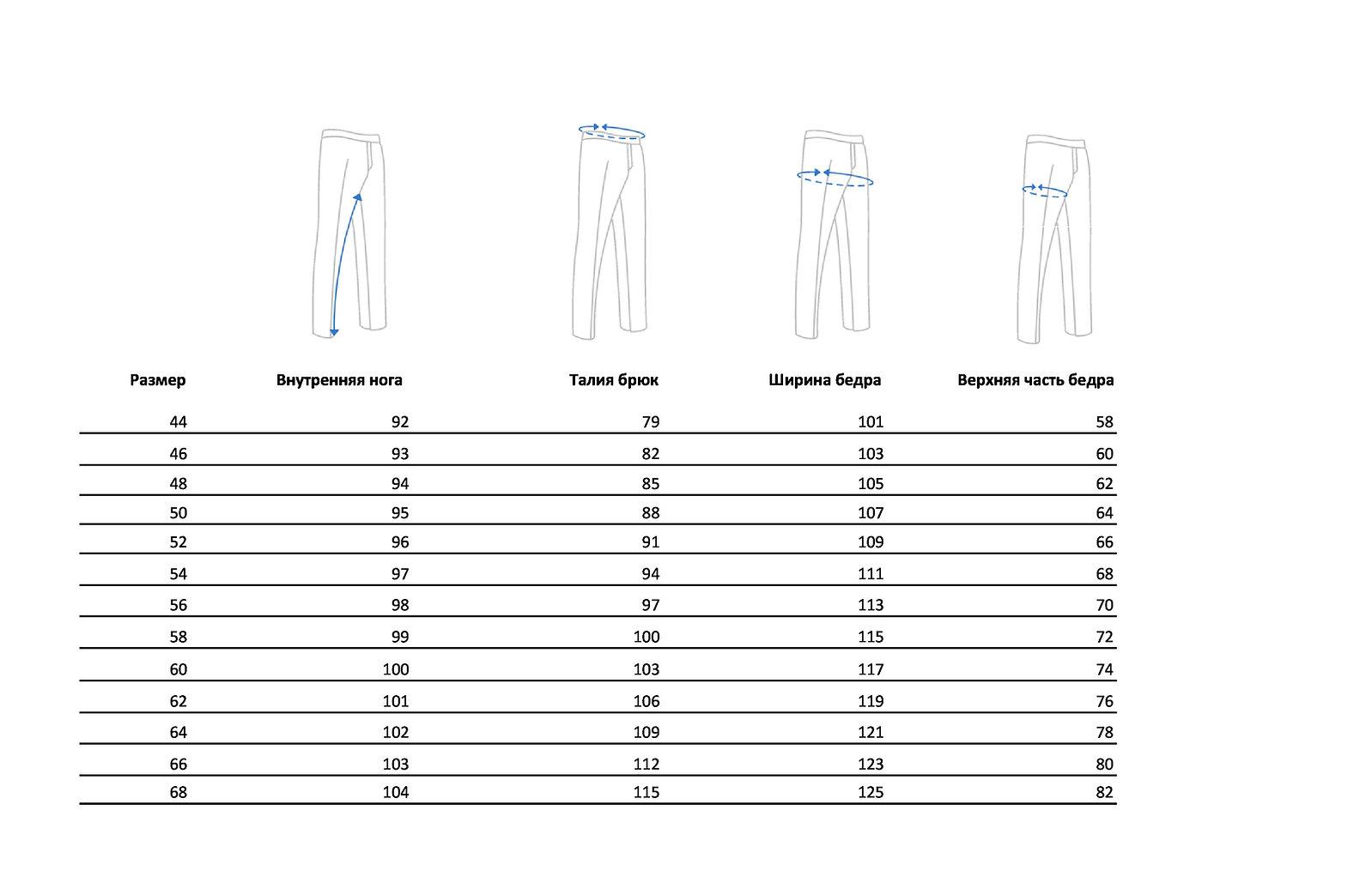 РАЗМЕРЫ брюки.jpg