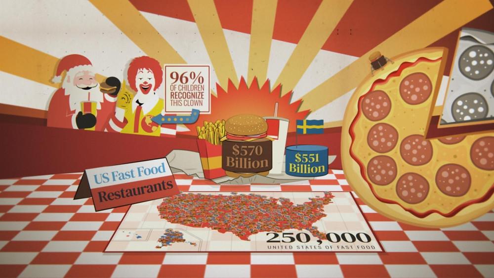 History 101: Fast Food