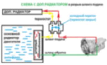 схема подключения термостата Mahle