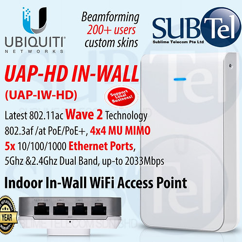 UAP-IW-HD - Ubiquiti Latest UniFi In-Wall Dual Band Access Point With Wave 2