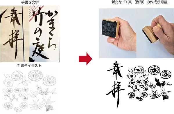 2オリジナルゴム判作成.jpg