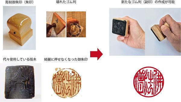1オリジナルゴム判作成.jpg