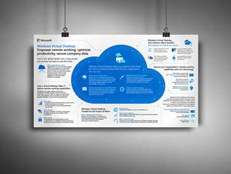 Microsoft Windows Virtual Desktop