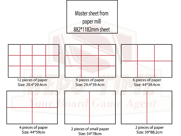 Size of papaer printing sheets.png