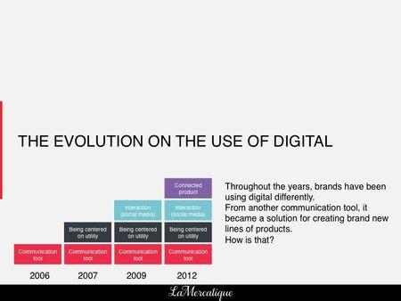Evolution du digital lamercatique
