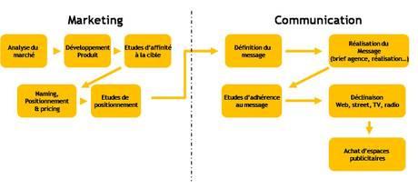 Marketing_et_communication_4