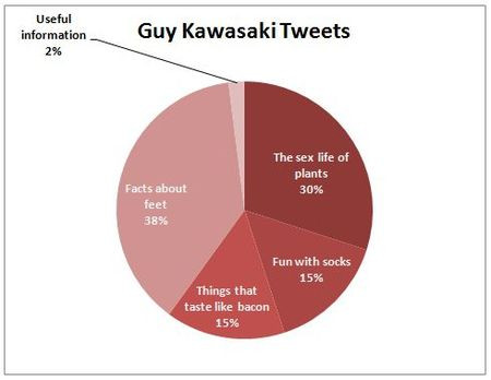 Kawasaki-tweets
