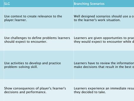 Branching Scenarios = Serious Learning Games?