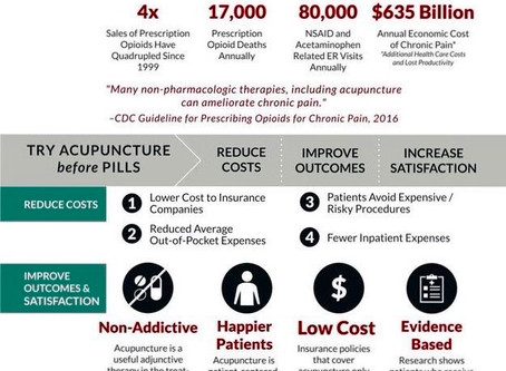 Acupuncture's Role in solving the opioid Epidemic