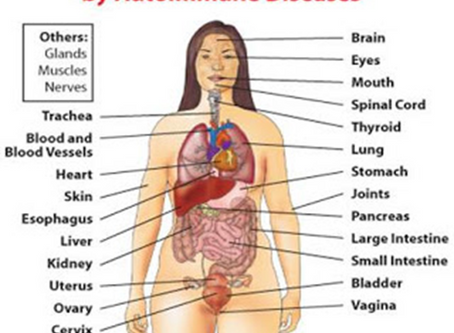 Autoimmune Diseases with Chinese Medicine