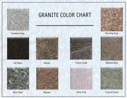 Granite color chart