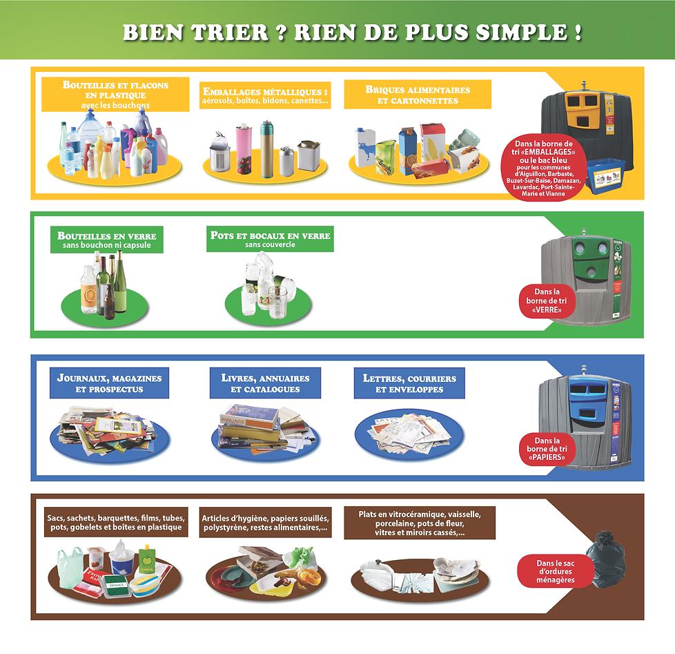 visuel_consignes_tri_dechets_recyclables
