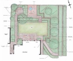 Farnham family garden