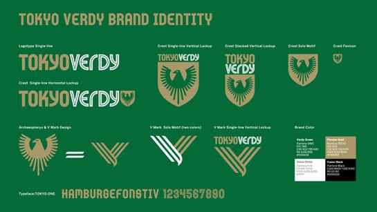 ブランドアイデンティティー刷新