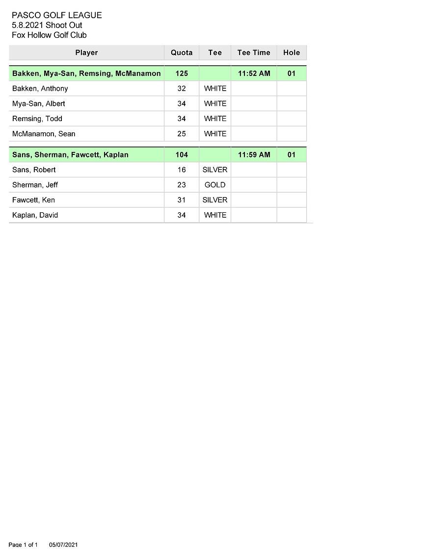 5.8.2021 Tee Times and Pairings.jpg