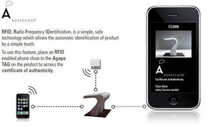 RFID360 - RFID NFC IOT BLOG AND NEWS