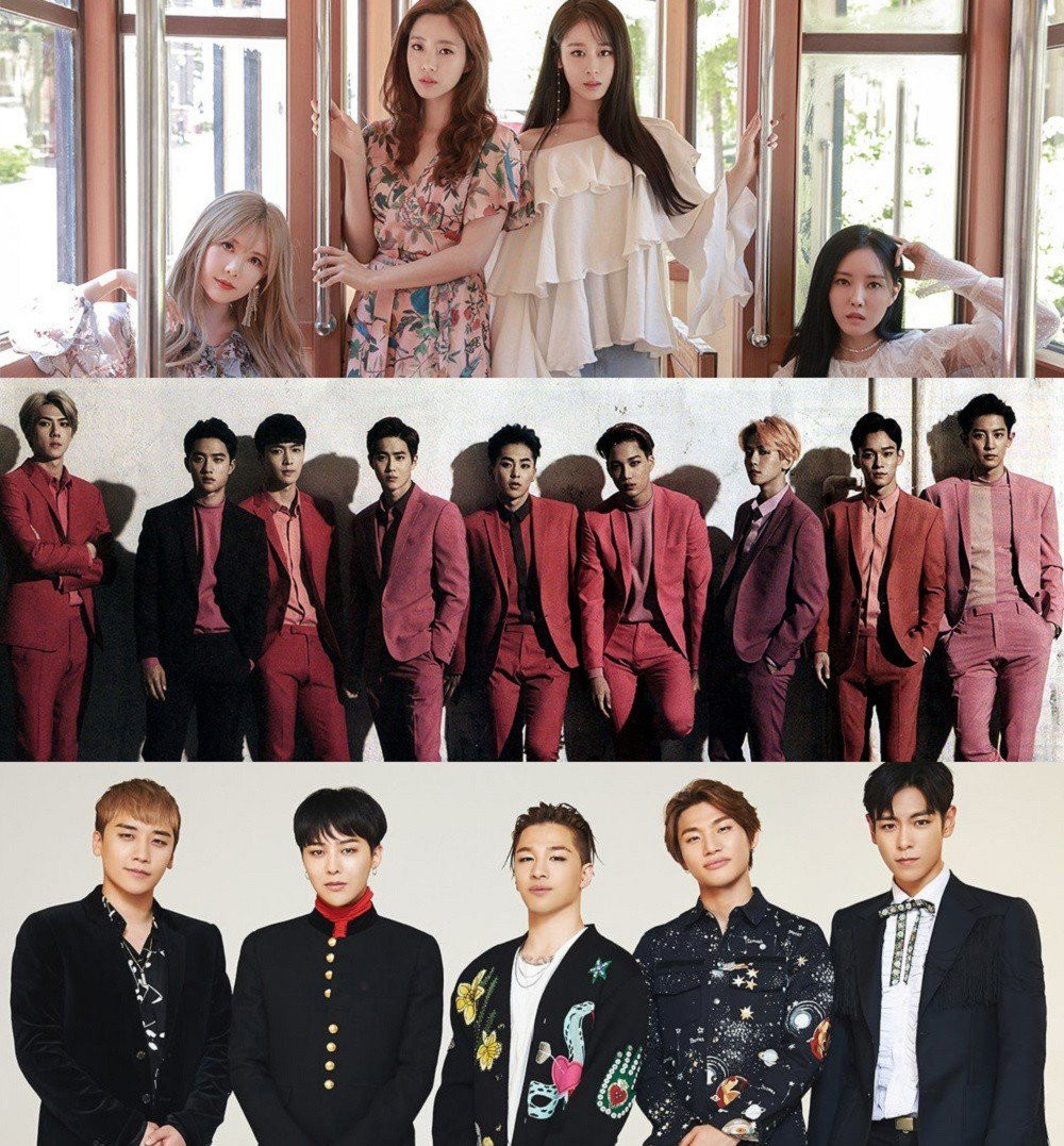 Le prime 3 band nella classifica cinese dei fan club 2018 - EXO - T-Ara e Big Bang