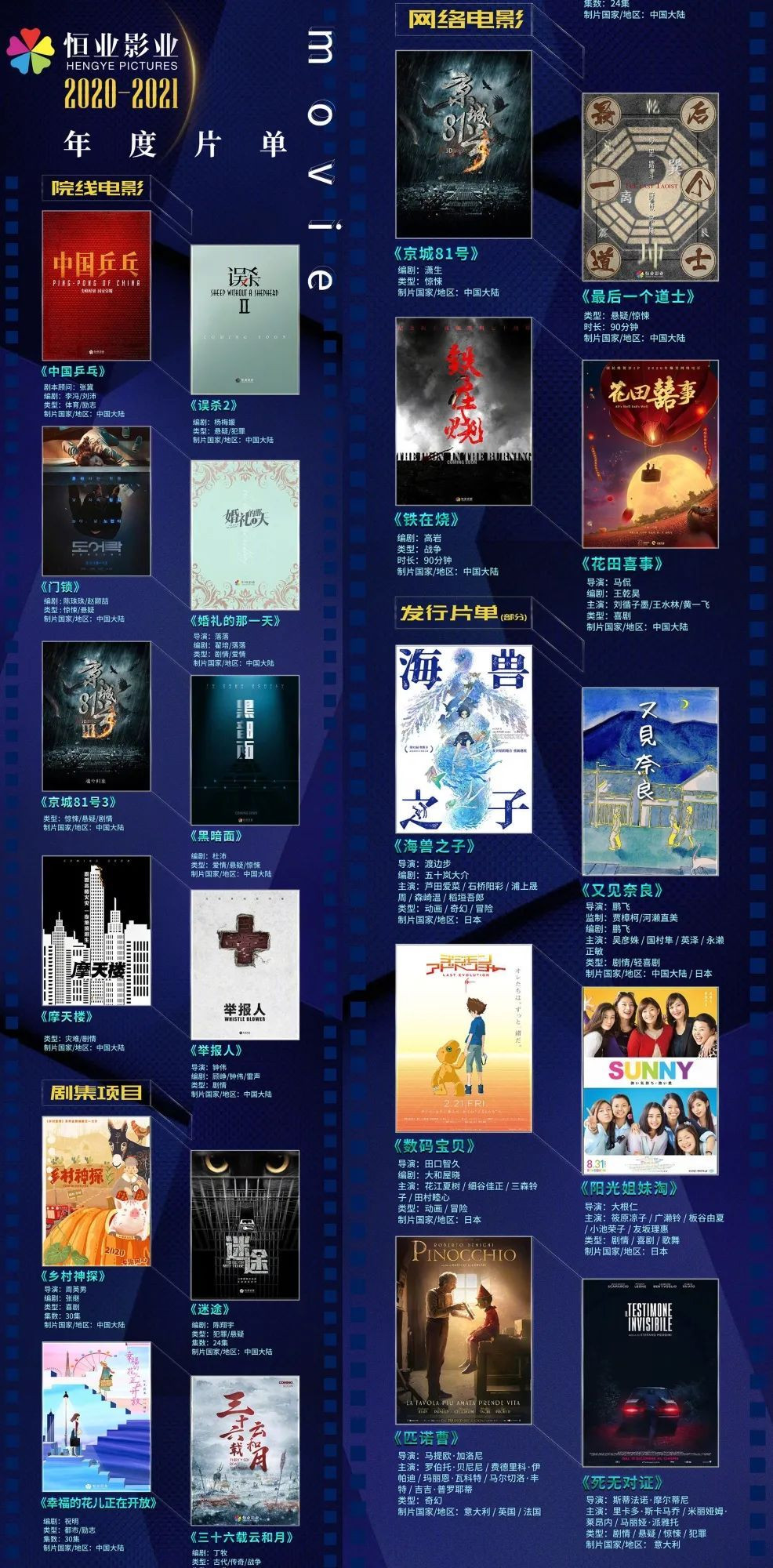 Hengye (恒业影业) 2020 2021 official film list