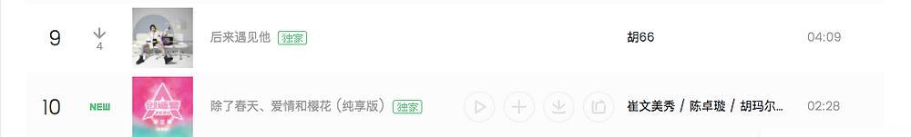 QQ Music top10 Mainland China