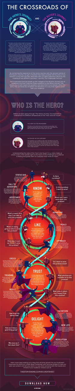 The Crossroads Infographic