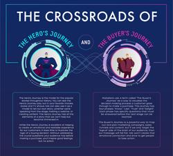 The Crossroads 1.2-02