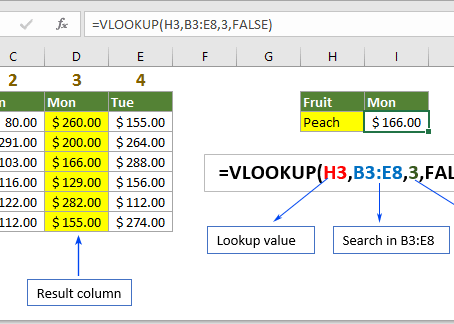Excel =VLOOKUP to quickly find data