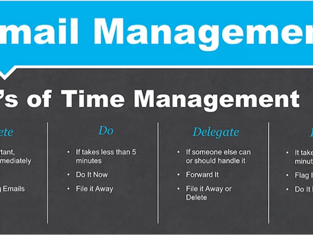 4 D's of Time Management - part 2