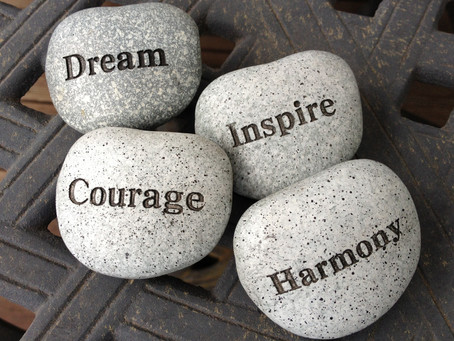 Motivation Monday ~ New Years Resolutions from A-Z