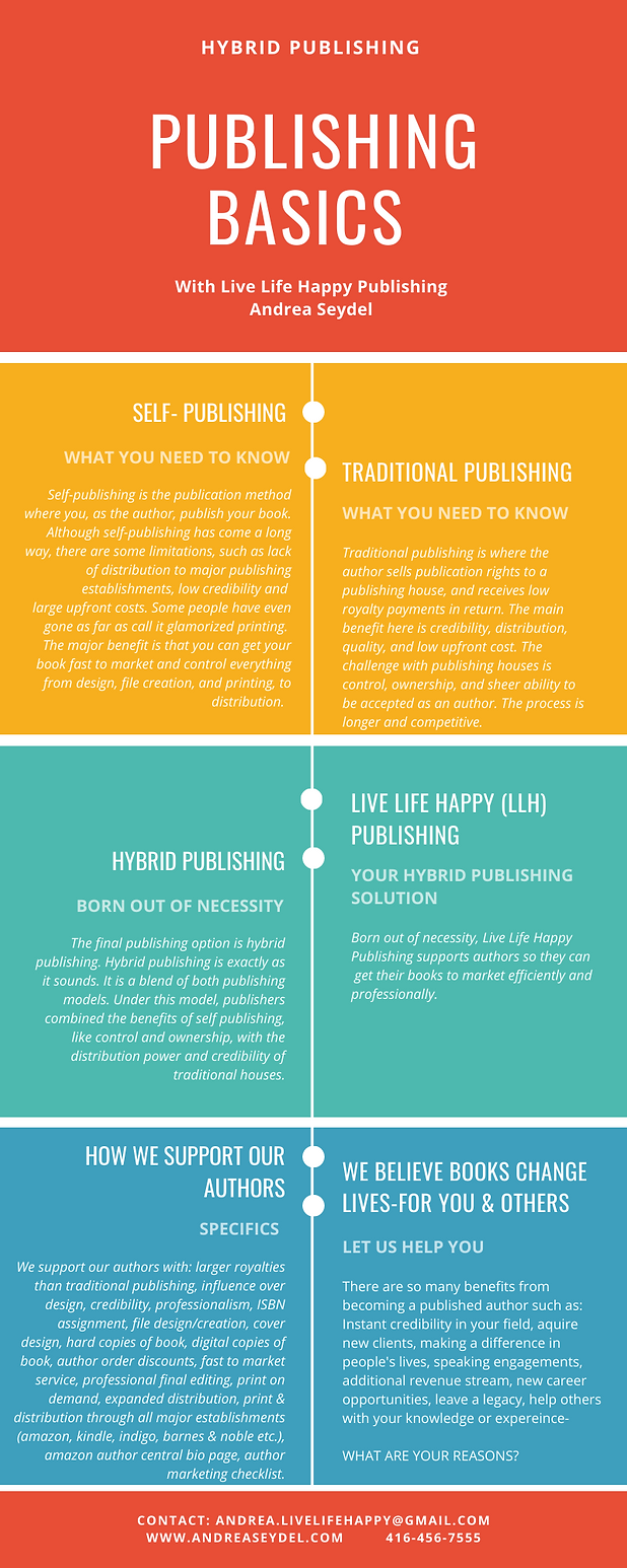 HYBRID PUBLISHING ABOUThQ.png