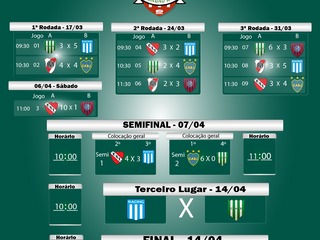 Semifinal Campeonato Peladão 2019