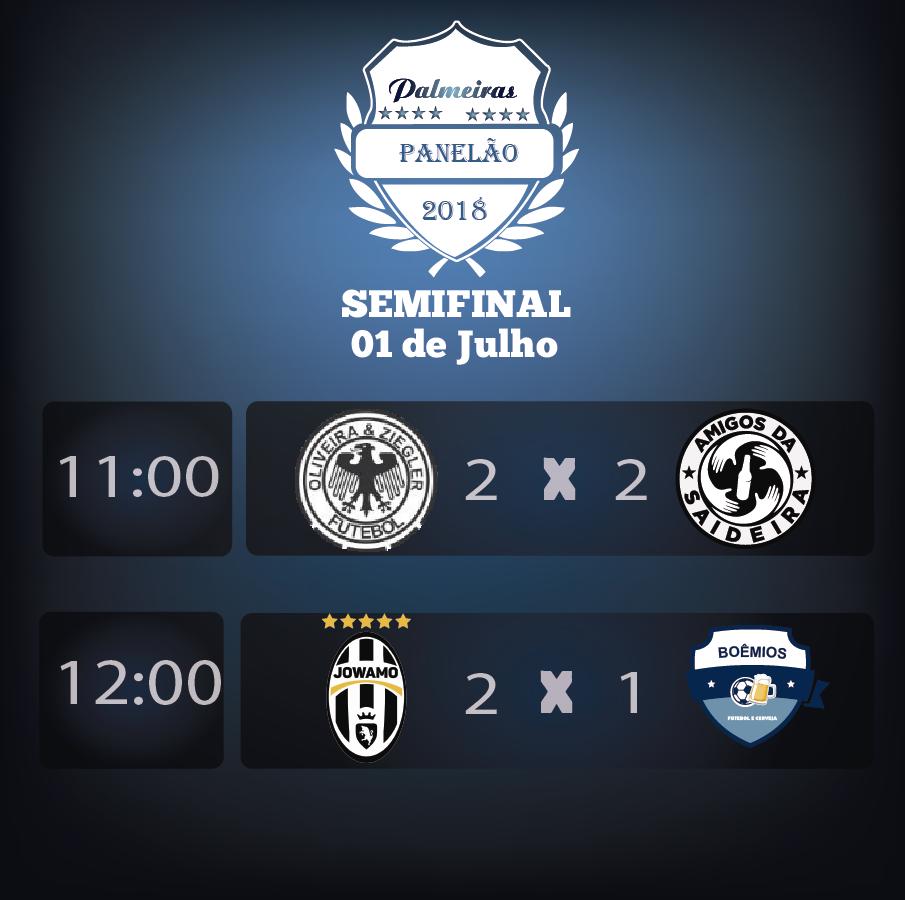Resultados semifinal